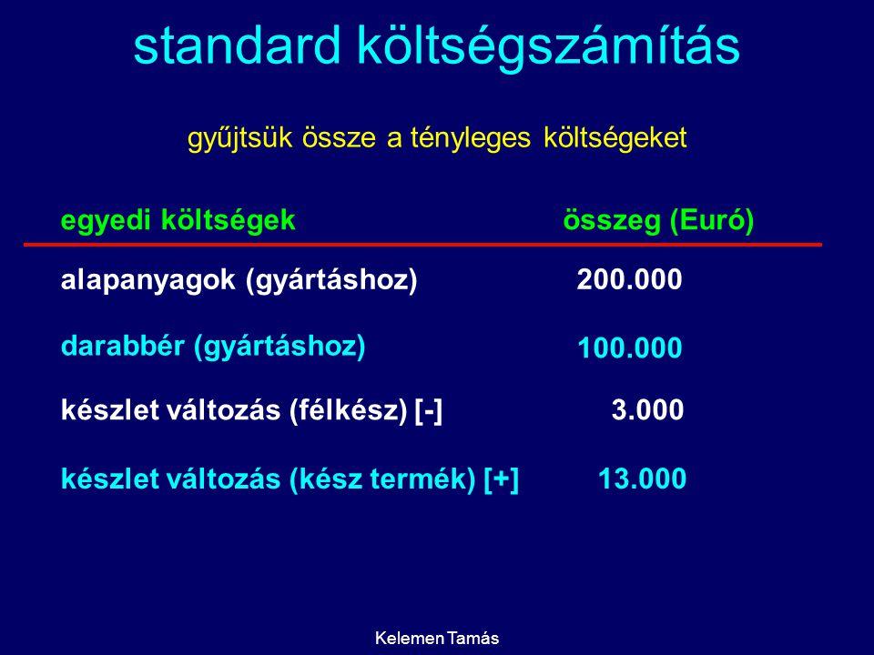 Kelemen Tamás standard költségszámítás gyűjtsük össze a tényleges költségeket egyedi költségekösszeg (Euró) alapanyagok (gyártáshoz)200.000 darabbér (gyártáshoz) 100.000 készlet változás (félkész) [-]3.000 készlet változás (kész termék) [+]13.000