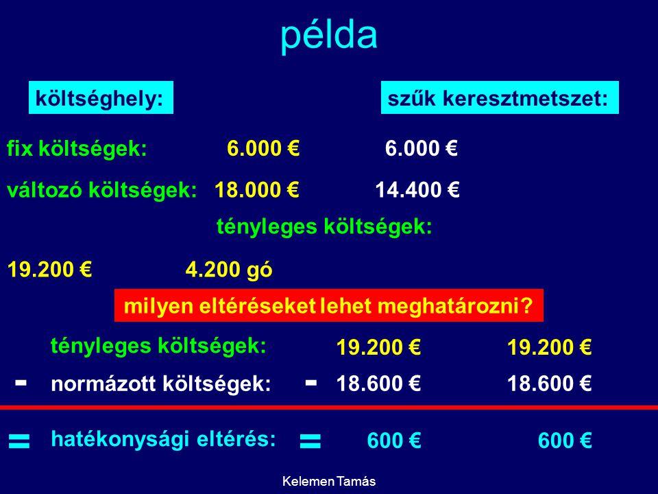 Kelemen Tamás példa költséghely:szűk keresztmetszet: tényleges költségek: 4.200 gó19.200 € milyen eltéréseket lehet meghatározni? fix költségek:6.000