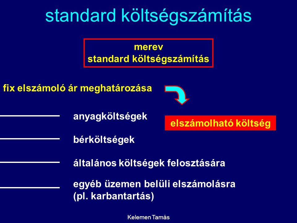 Kelemen Tamás standard költségszámítás merev standard költségszámítás fix elszámoló ár meghatározása anyagköltségek bérköltségek általános költségek felosztására egyéb üzemen belüli elszámolásra (pl.