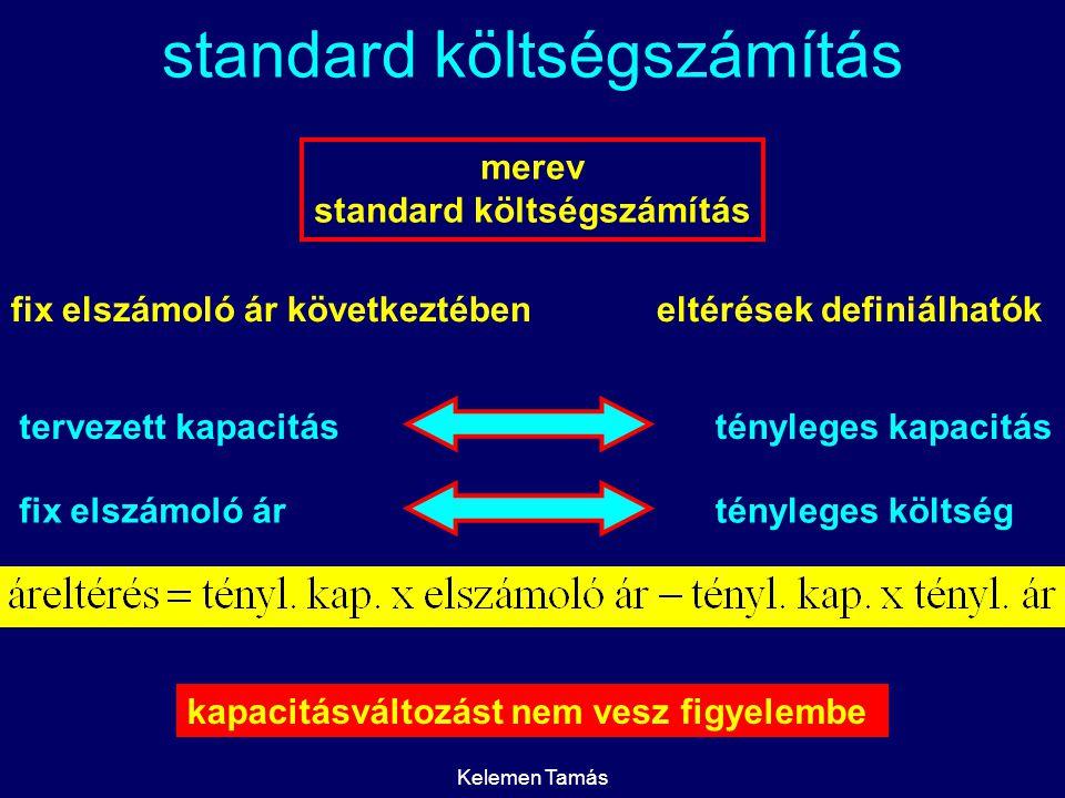Kelemen Tamás standard költségszámítás merev standard költségszámítás fix elszámoló ár következtébeneltérések definiálhatók tervezett kapacitástényleges kapacitás fix elszámoló ártényleges költség kapacitásváltozást nem vesz figyelembe
