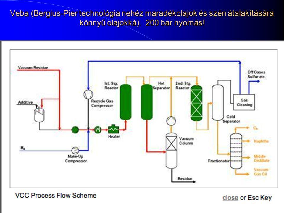Veba (Bergius-Pier technológia nehéz maradékolajok és szén átalakítására könnyű olajokká). 200 bar nyomás! 18