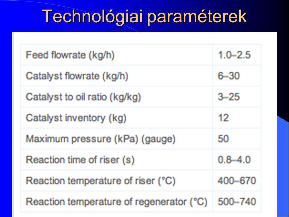 Technológiai paraméterek 25