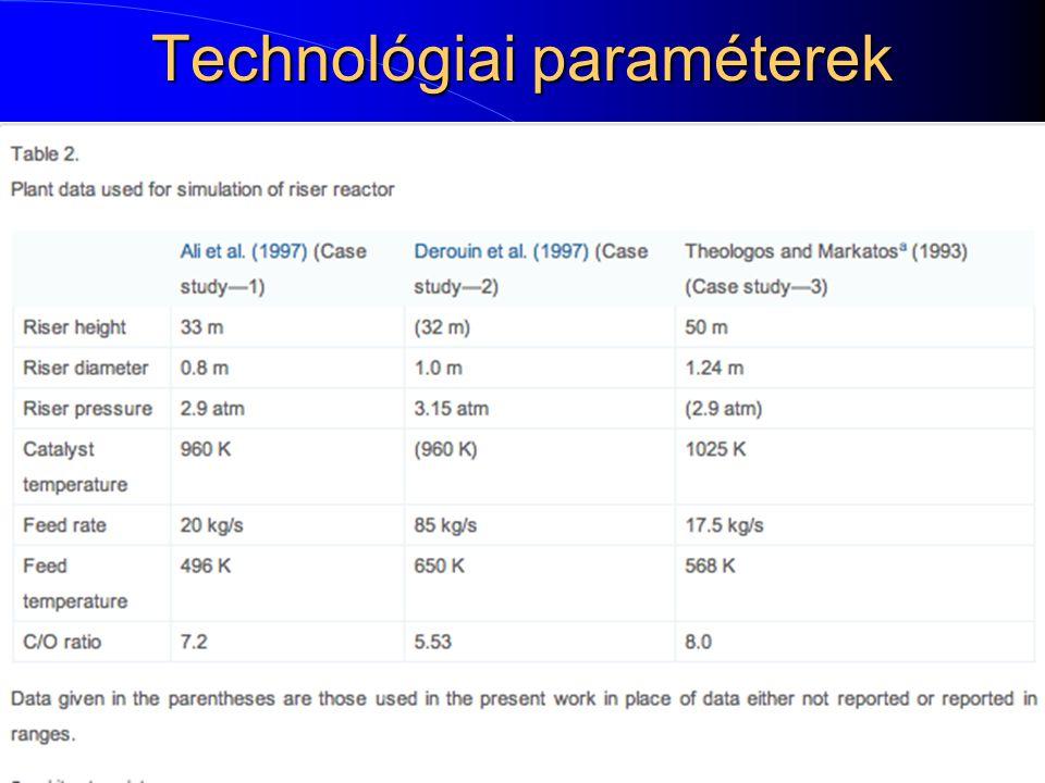 Technológiai paraméterek 26
