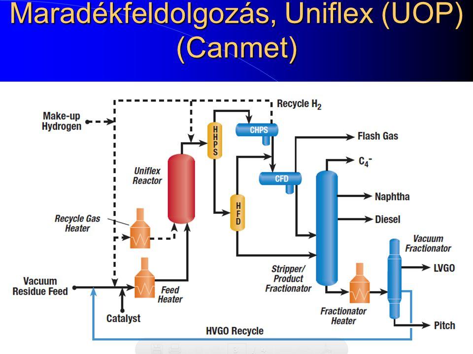 Maradékfeldolgozás, Uniflex (UOP) (Canmet) 33