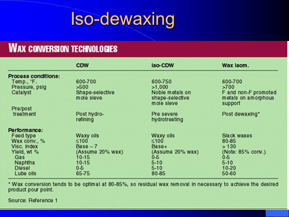 Iso-dewaxing 37