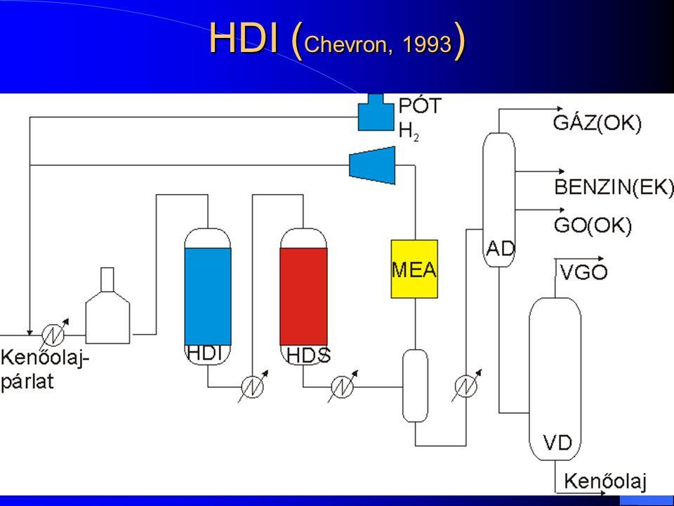 HDI ( Chevron, 1993 ) 39
