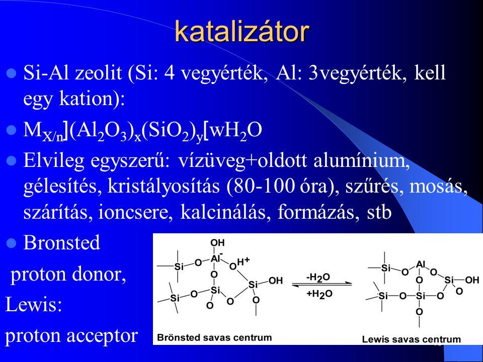 katalizátor Si-Al zeolit (Si: 4 vegyérték, Al: 3vegyérték, kell egy kation): M X/n [(Al 2 O 3 ) x (SiO 2 ) y ]wH 2 O Elvileg egyszerű: vízüveg+oldott