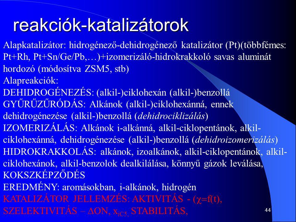 44reakciók-katalizátorok Alapkatalizátor: hidrogénező-dehidrogénező katalizátor (Pt)(többfémes: Pt+Rh, Pt+Sn/Ge/Pb,…)+izomerizáló-hidrokrakkoló savas