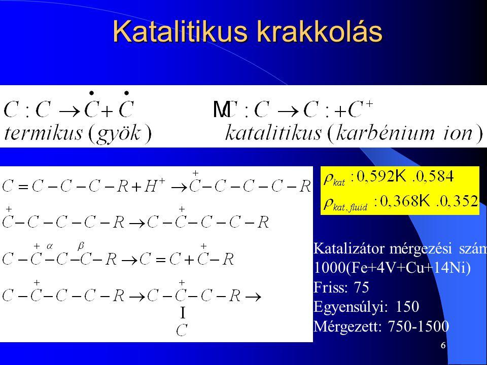 Katalitikus krakkolás 6 Katalizátor mérgezési szám 1000(Fe+4V+Cu+14Ni) Friss: 75 Egyensúlyi: 150 Mérgezett: 750-1500