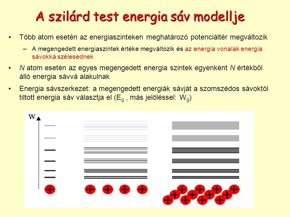 Több atom esetén az energiaszinteken meghatározó potenciáltér megváltozik –A megengedett energiaszintek értéke megváltozik és az energia vonalak energia sávokká szélesednek N atom esetén az egyes megengedett energia szintek egyenként N értékből álló energia sávvá alakulnak Energia sávszerkezet: a megengedett energiák sávját a szomszédos sávoktól tiltott energia sáv választja el (E g, más jelöléssel: W g ) A szilárd test energia sáv modellje