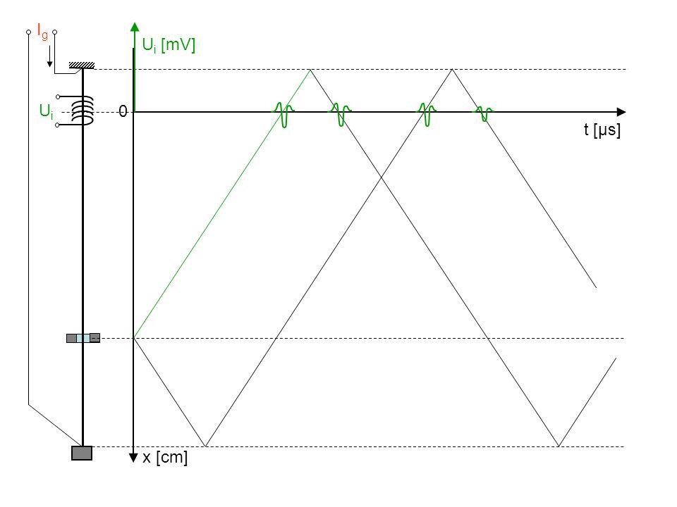t [μs] U i [mV] x [cm] 0 UiUi Ig Ig