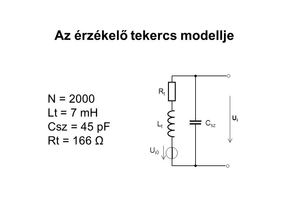 Az érzékelő tekercs modellje LtLt RtRt C sz UiUi U i0 N = 2000 Lt = 7 mH Csz = 45 pF Rt = 166 Ω