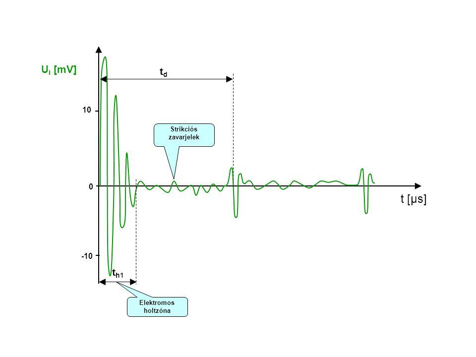 t [μs] U i [mV] 0 10 -10 tdtd Elektromos holtzóna t h1 Strikciós zavarjelek