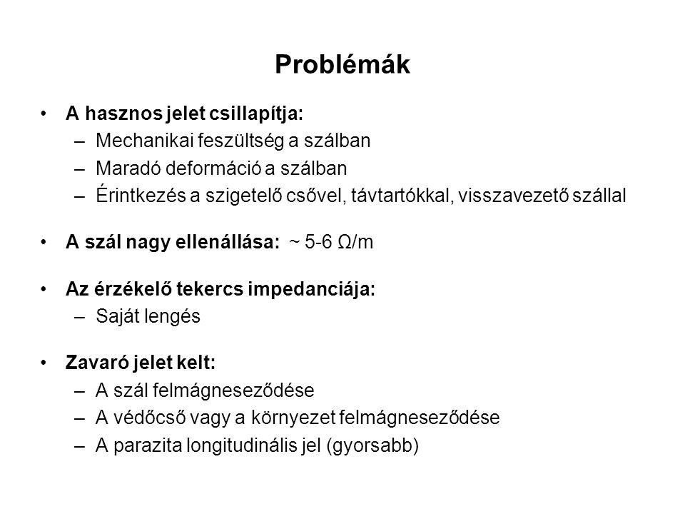 Problémák A hasznos jelet csillapítja: –Mechanikai feszültség a szálban –Maradó deformáció a szálban –Érintkezés a szigetelő csővel, távtartókkal, vis