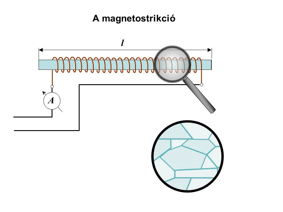 A magnetostrikció l A