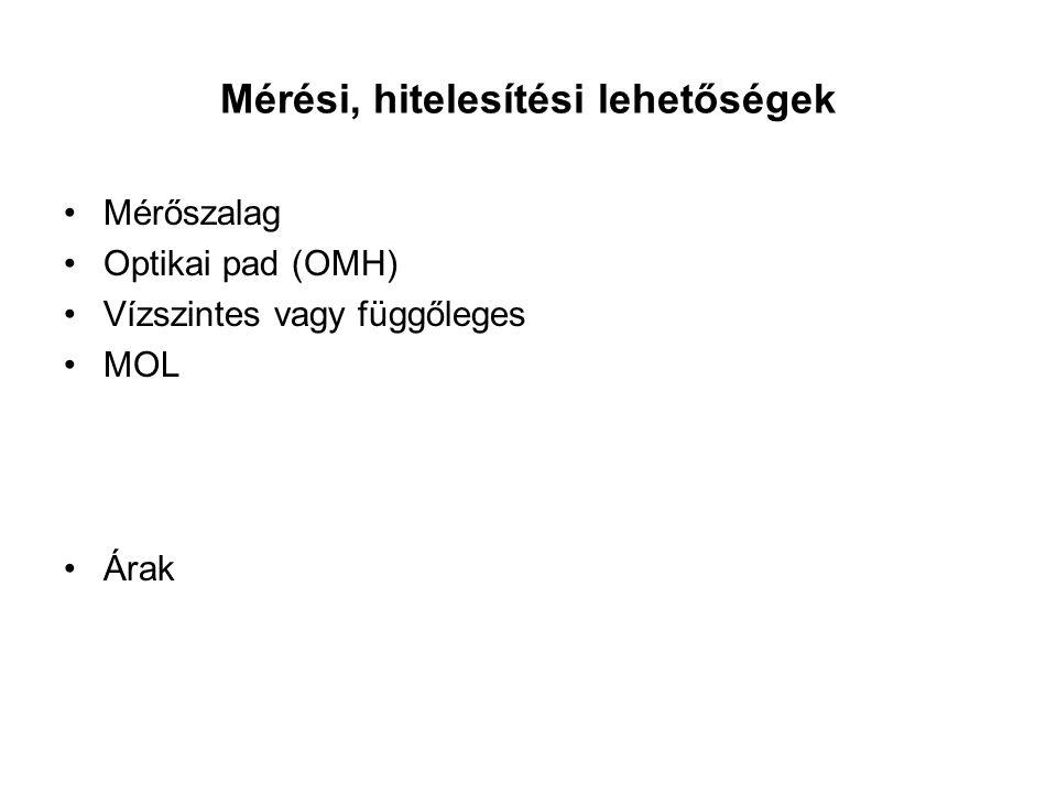 Mérési, hitelesítési lehetőségek Mérőszalag Optikai pad (OMH) Vízszintes vagy függőleges MOL Árak