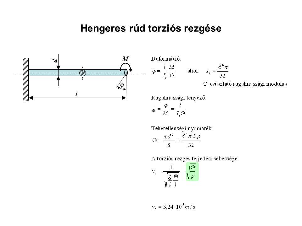 Hengeres rúd torziós rezgése l φ M d