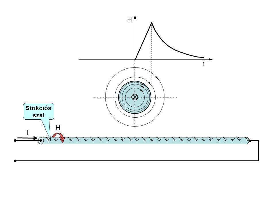 t [μs] x [cm] 0 UiUi U i [mV] Holtzóna Érzékelt távolság A szál vége
