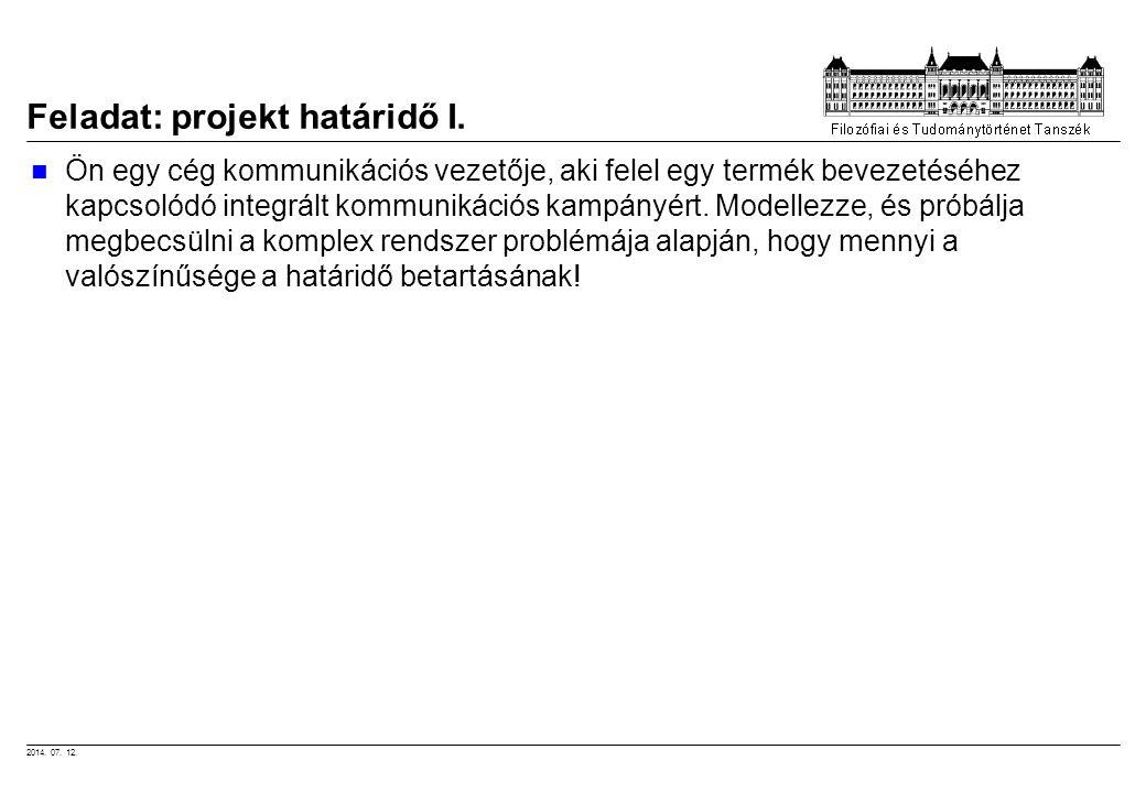 2014. 07. 12. Feladat: projekt határidő I.