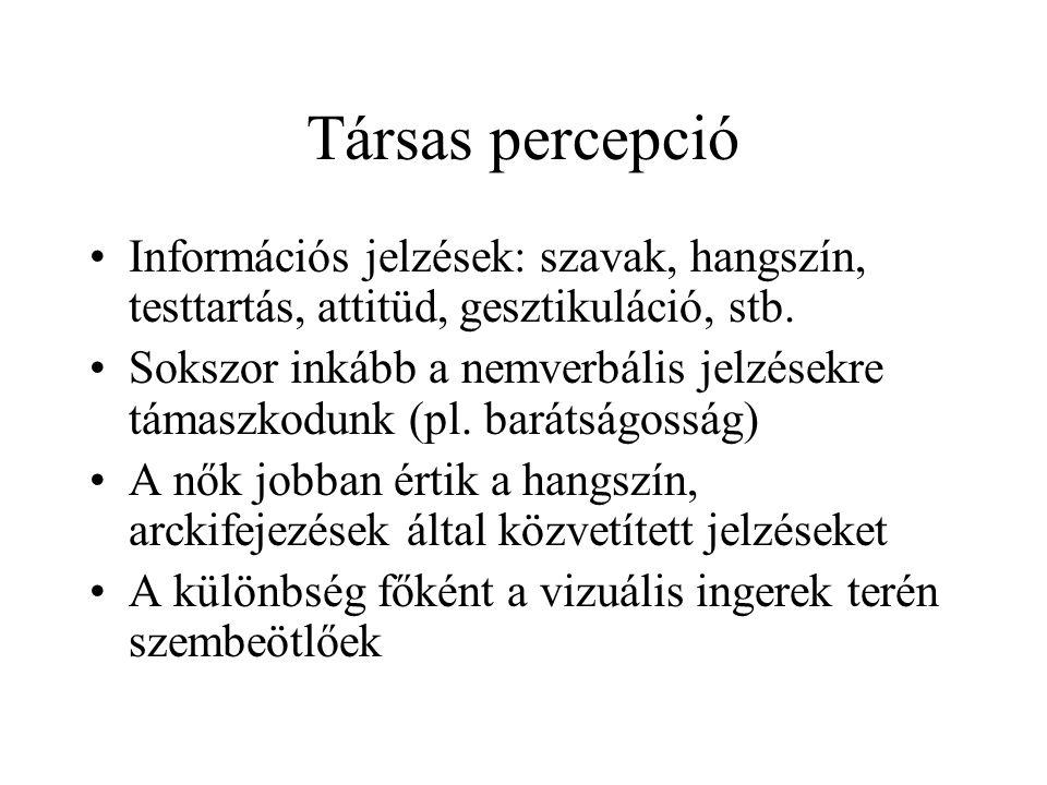 Társas percepció Információs jelzések: szavak, hangszín, testtartás, attitüd, gesztikuláció, stb.
