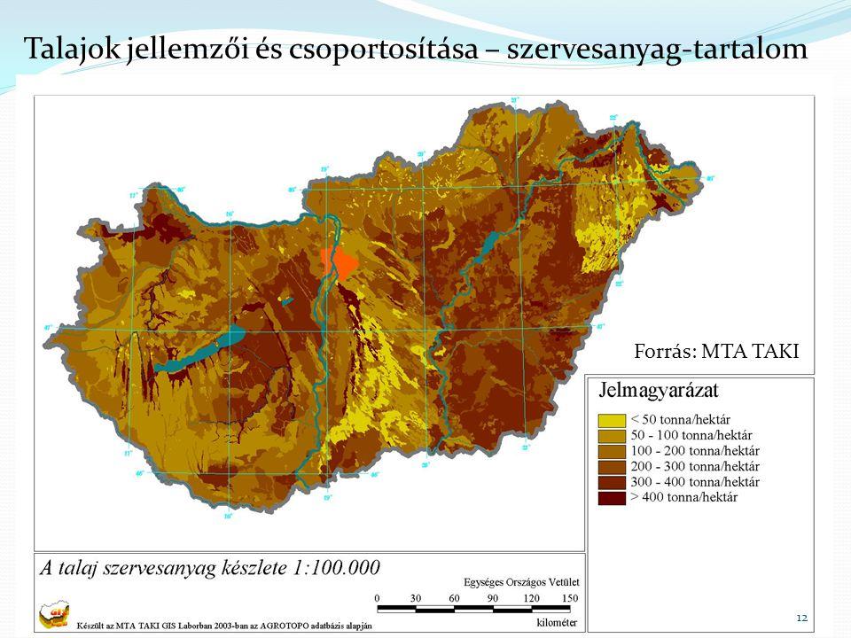 12 Forrás: MTA TAKI Talajok jellemzői és csoportosítása – szervesanyag-tartalom