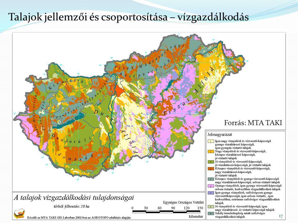 17 Forrás: MTA TAKI Talajok jellemzői és csoportosítása – vízgazdálkodás
