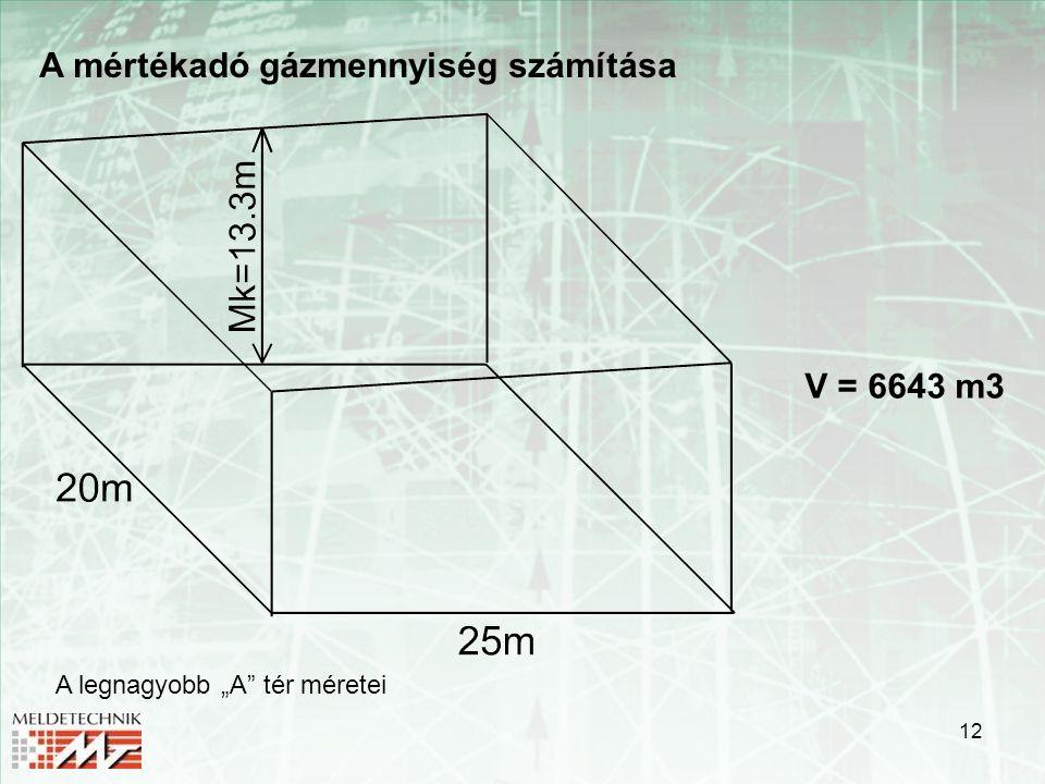 """12 A mértékadó gázmennyiség számítása A legnagyobb """"A"""" tér méretei V = 6643 m3"""