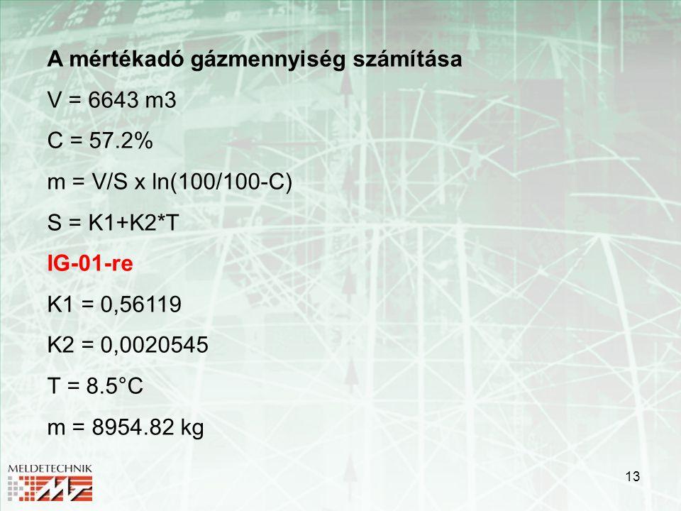13 A mértékadó gázmennyiség számítása V = 6643 m3 C = 57.2% m = V/S x ln(100/100-C) S = K1+K2*T IG-01-re K1 = 0,56119 K2 = 0,0020545 T = 8.5°C m = 895