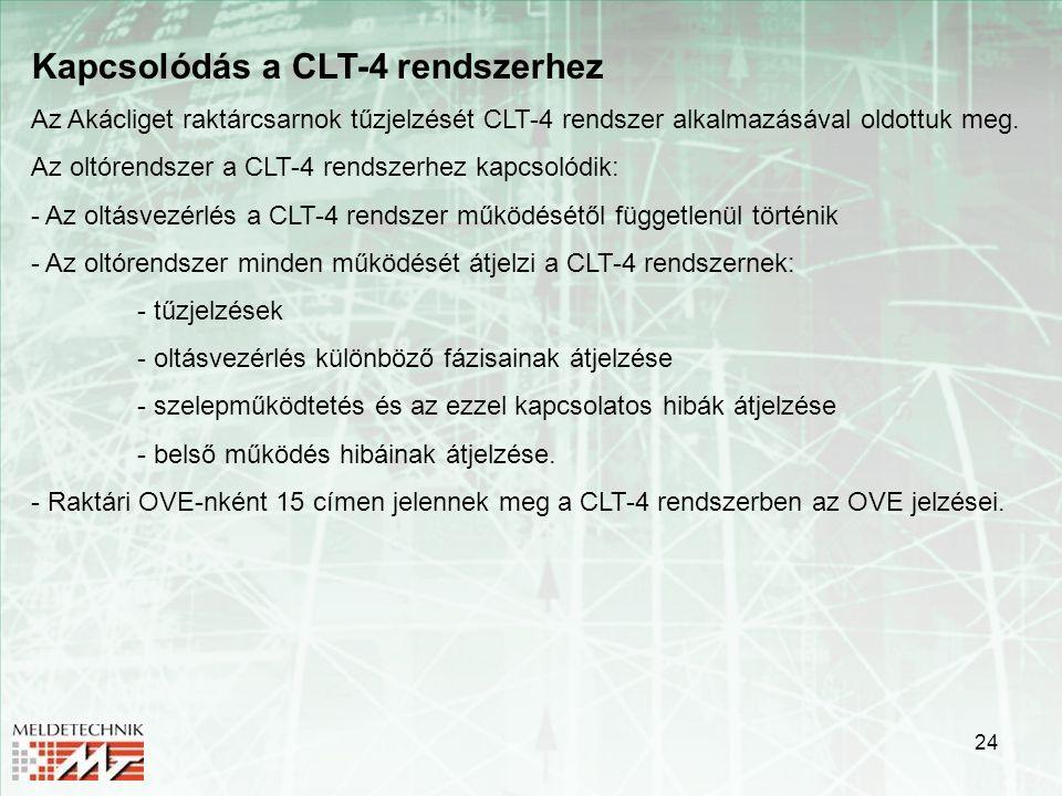 24 Kapcsolódás a CLT-4 rendszerhez Az Akácliget raktárcsarnok tűzjelzését CLT-4 rendszer alkalmazásával oldottuk meg. Az oltórendszer a CLT-4 rendszer