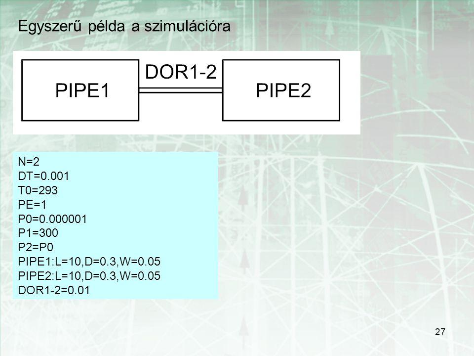27 N=2 DT=0.001 T0=293 PE=1 P0=0.000001 P1=300 P2=P0 PIPE1:L=10,D=0.3,W=0.05 PIPE2:L=10,D=0.3,W=0.05 DOR1-2=0.01 Egyszerű példa a szimulációra