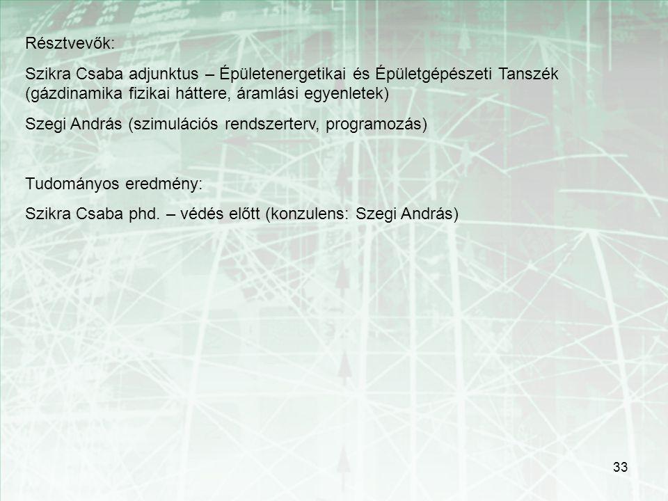 33 Résztvevők: Szikra Csaba adjunktus – Épületenergetikai és Épületgépészeti Tanszék (gázdinamika fizikai háttere, áramlási egyenletek) Szegi András (