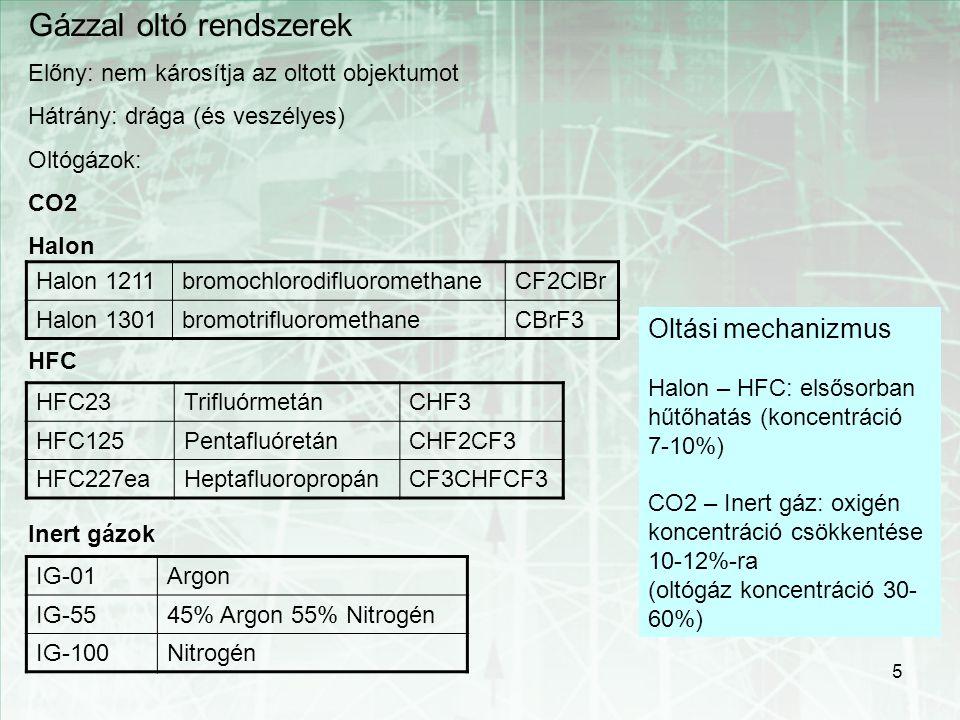 5 Gázzal oltó rendszerek Előny: nem károsítja az oltott objektumot Hátrány: drága (és veszélyes) Oltógázok: CO2 Halon HFC Inert gázok HFC23Trifluórmet