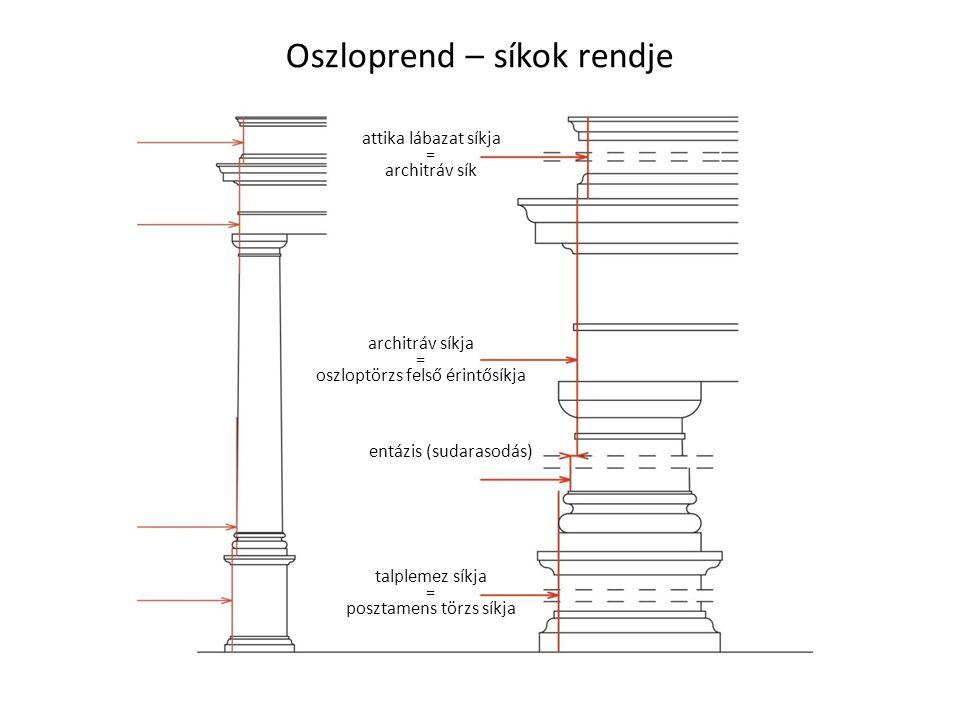 A részletekből összeszerkesztve előáll a tér rekonstrukciója* *igen, az opeion feletti laterna lemaradt…