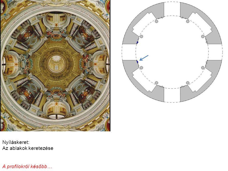 Térlefedés: - Középtér felett kupola opeionnal (Félgömb.