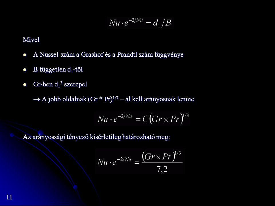 11 Mivel A Nussel szám a Grashof és a Prandtl szám függvénye A Nussel szám a Grashof és a Prandtl szám függvénye B független d 1 -től B független d 1 -től Gr-ben d 1 3 szerepel Gr-ben d 1 3 szerepel → A jobb oldalnak (Gr * Pr) 1/3 – al kell arányosnak lennie Az arányossági tényező kísérletileg határozható meg: