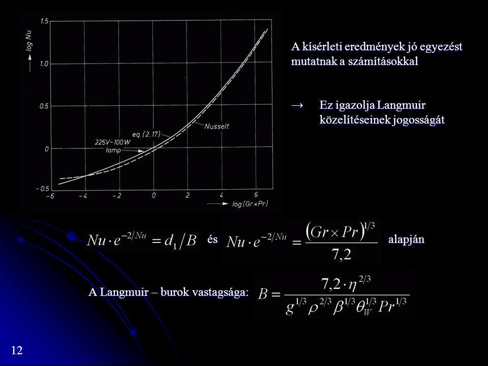 12 és alapján és alapján A Langmuir – burok vastagsága: A Langmuir – burok vastagsága: A kísérleti eredmények jó egyezést mutatnak a számításokkal → Ez igazolja Langmuir közelítéseinek jogosságát