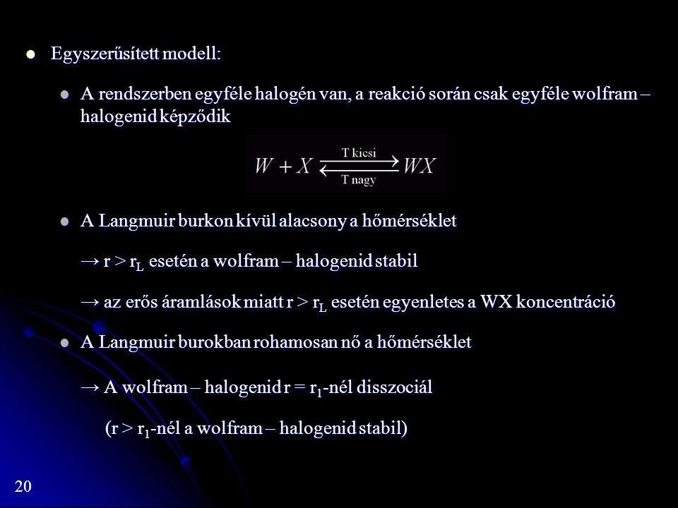 20 Egyszerűsített modell: Egyszerűsített modell: A rendszerben egyféle halogén van, a reakció során csak egyféle wolfram – halogenid képződik A rendszerben egyféle halogén van, a reakció során csak egyféle wolfram – halogenid képződik A Langmuir burkon kívül alacsony a hőmérséklet A Langmuir burkon kívül alacsony a hőmérséklet → r > r L esetén a wolfram – halogenid stabil → az erős áramlások miatt r > r L esetén egyenletes a WX koncentráció A Langmuir burokban rohamosan nő a hőmérséklet → A wolfram – halogenid r = r 1 -nél disszociál A Langmuir burokban rohamosan nő a hőmérséklet → A wolfram – halogenid r = r 1 -nél disszociál (r > r 1 -nél a wolfram – halogenid stabil)