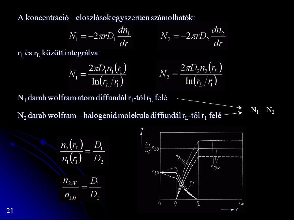 21 A koncentráció – eloszlások egyszerűen számolhatók: r 1 és r L között integrálva: N 1 darab wolfram atom diffundál r 1 -től r L felé N 2 darab wolfram – halogenid molekula diffundál r L -től r 1 felé N 1 = N 2