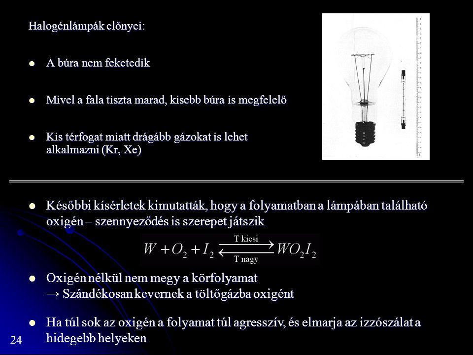 24 Halogénlámpák előnyei: A búra nem feketedik A búra nem feketedik Mivel a fala tiszta marad, kisebb búra is megfelelő Mivel a fala tiszta marad, kisebb búra is megfelelő Kis térfogat miatt drágább gázokat is lehet alkalmazni (Kr, Xe) Kis térfogat miatt drágább gázokat is lehet alkalmazni (Kr, Xe) Későbbi kísérletek kimutatták, hogy a folyamatban a lámpában található oxigén – szennyeződés is szerepet játszik Későbbi kísérletek kimutatták, hogy a folyamatban a lámpában található oxigén – szennyeződés is szerepet játszik Oxigén nélkül nem megy a körfolyamat → Szándékosan kevernek a töltőgázba oxigént Oxigén nélkül nem megy a körfolyamat → Szándékosan kevernek a töltőgázba oxigént Ha túl sok az oxigén a folyamat túl agresszív, és elmarja az izzószálat a hidegebb helyeken Ha túl sok az oxigén a folyamat túl agresszív, és elmarja az izzószálat a hidegebb helyeken