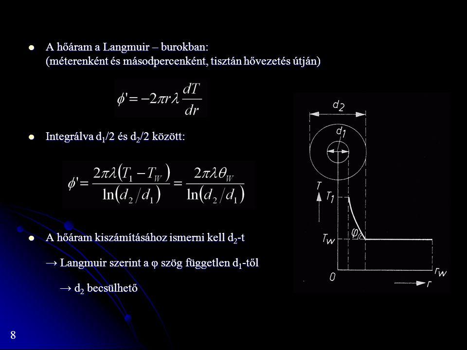 8 A hőáram a Langmuir – burokban: (méterenként és másodpercenként, tisztán hővezetés útján) A hőáram a Langmuir – burokban: (méterenként és másodpercenként, tisztán hővezetés útján) Integrálva d 1 /2 és d 2 /2 között: Integrálva d 1 /2 és d 2 /2 között: A hőáram kiszámításához ismerni kell d 2 -t A hőáram kiszámításához ismerni kell d 2 -t → Langmuir szerint a φ szög független d 1 -től → d 2 becsülhető