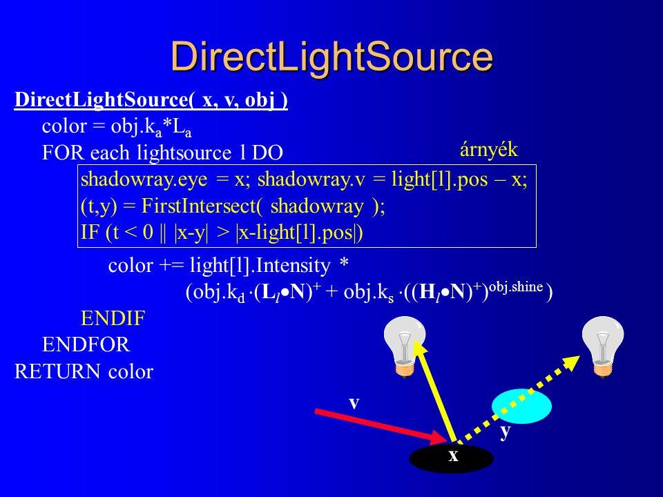 DirectLightSource DirectLightSource( x, v, obj ) color = obj.k a *L a FOR each lightsource l DO shadowray.eye = x; shadowray.v = light[l].pos – x; (t,