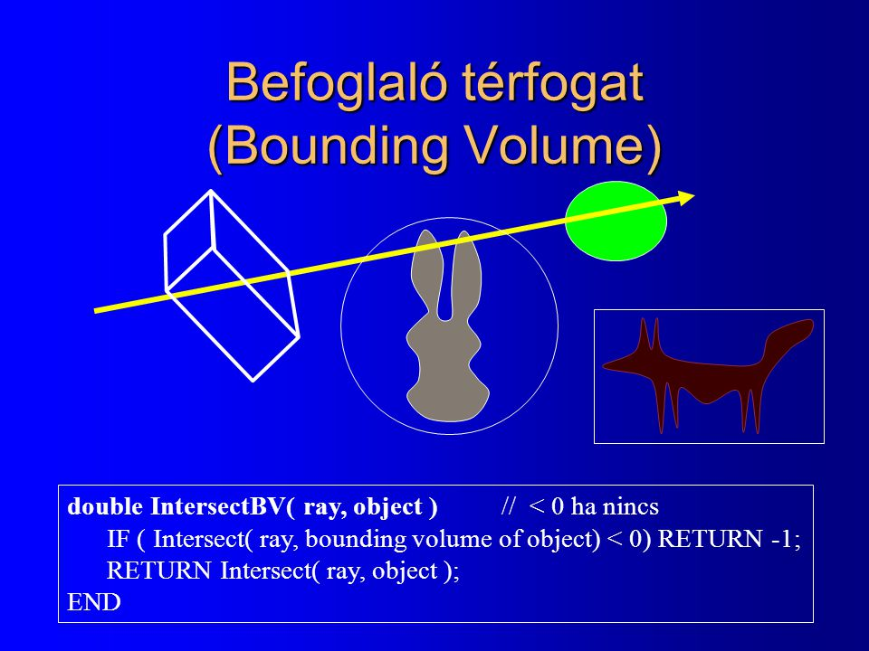 Befoglaló térfogat (Bounding Volume) double IntersectBV( ray, object ) // < 0 ha nincs IF ( Intersect( ray, bounding volume of object) < 0) RETURN -1;