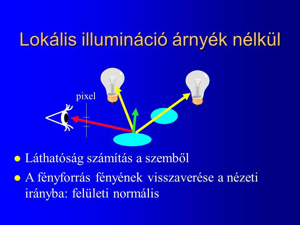 Lokális illumináció árnyék nélkül pixel l Láthatóság számítás a szemből l A fényforrás fényének visszaverése a nézeti irányba: felületi normális