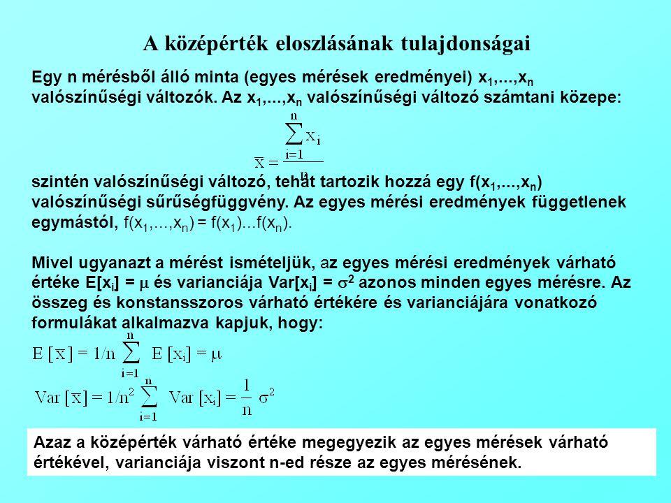 A középérték eloszlásának tulajdonságai Egy n mérésből álló minta (egyes mérések eredményei) x 1,...,x n valószínűségi változók.
