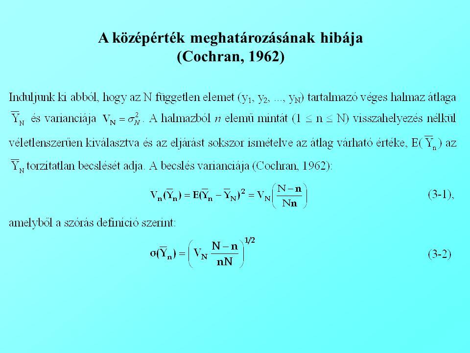 A középérték meghatározásának hibája (Cochran, 1962)