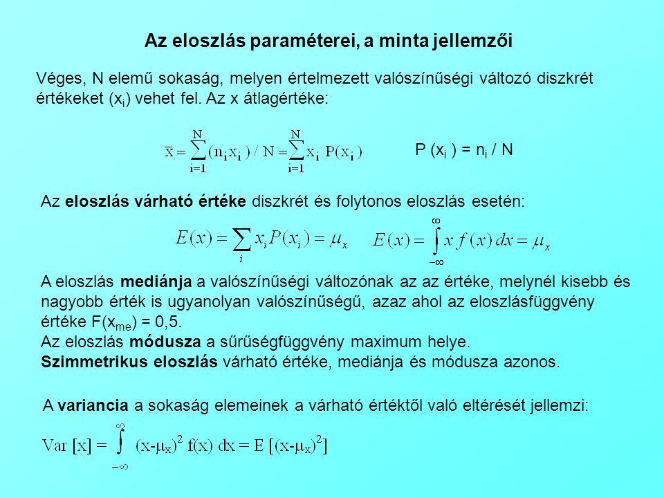Az eloszlás paraméterei, a minta jellemzői Véges, N elemű sokaság, melyen értelmezett valószínűségi változó diszkrét értékeket (x i ) vehet fel.