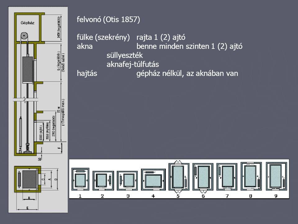 felvonó (Otis 1857) fülke (szekrény)rajta 1 (2) ajtó akna benne minden szinten 1 (2) ajtó süllyeszték aknafej-túlfutás hajtásgépház nélkül, az aknában