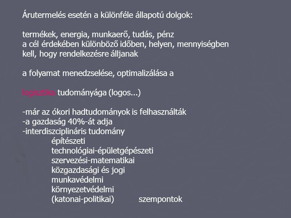 40' konténer+konténerrakodó bakdaru (34t)