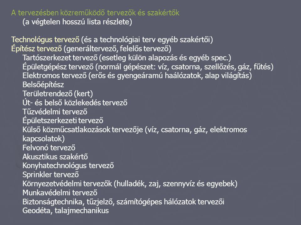 A tervezésben közreműködő tervezők és szakértők (a végtelen hosszú lista részlete) Technológus tervező (és a technológiai terv egyéb szakértői) Építés
