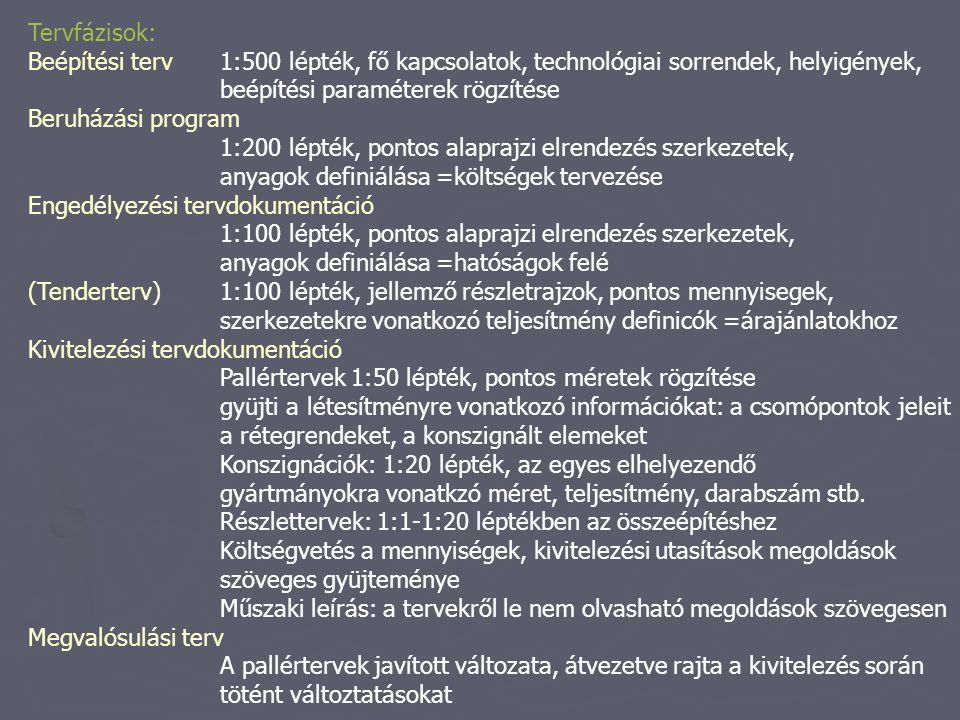 Tervfázisok: Beépítési terv 1:500 lépték, fő kapcsolatok, technológiai sorrendek, helyigények, beépítési paraméterek rögzítése Beruházási program 1:20